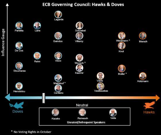 ECB to Talk Stimulus as Virus Lockdowns Return: Decision Guide