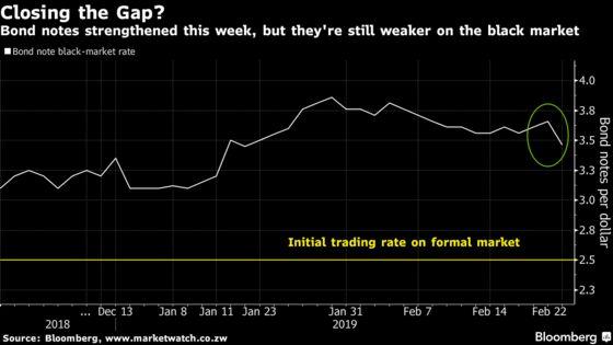 Zimbabwe Starts Currency Trading in Bid to End Dollar Dearth