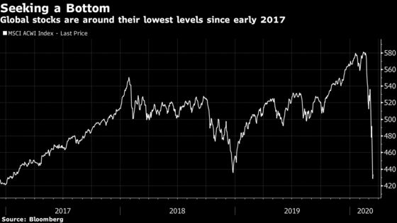 'This Is All Coming to a Head': Investors React to Market Chaos