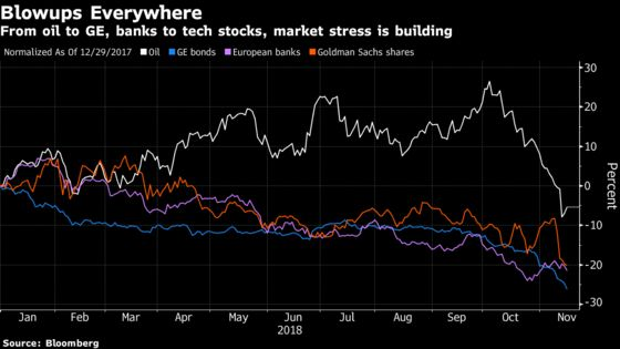 'Get Me Out': Investors Sour on Market Strewn by Tape Bombs