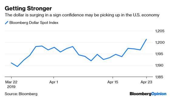 Stock Bulls Have Come to a Fork in the Road