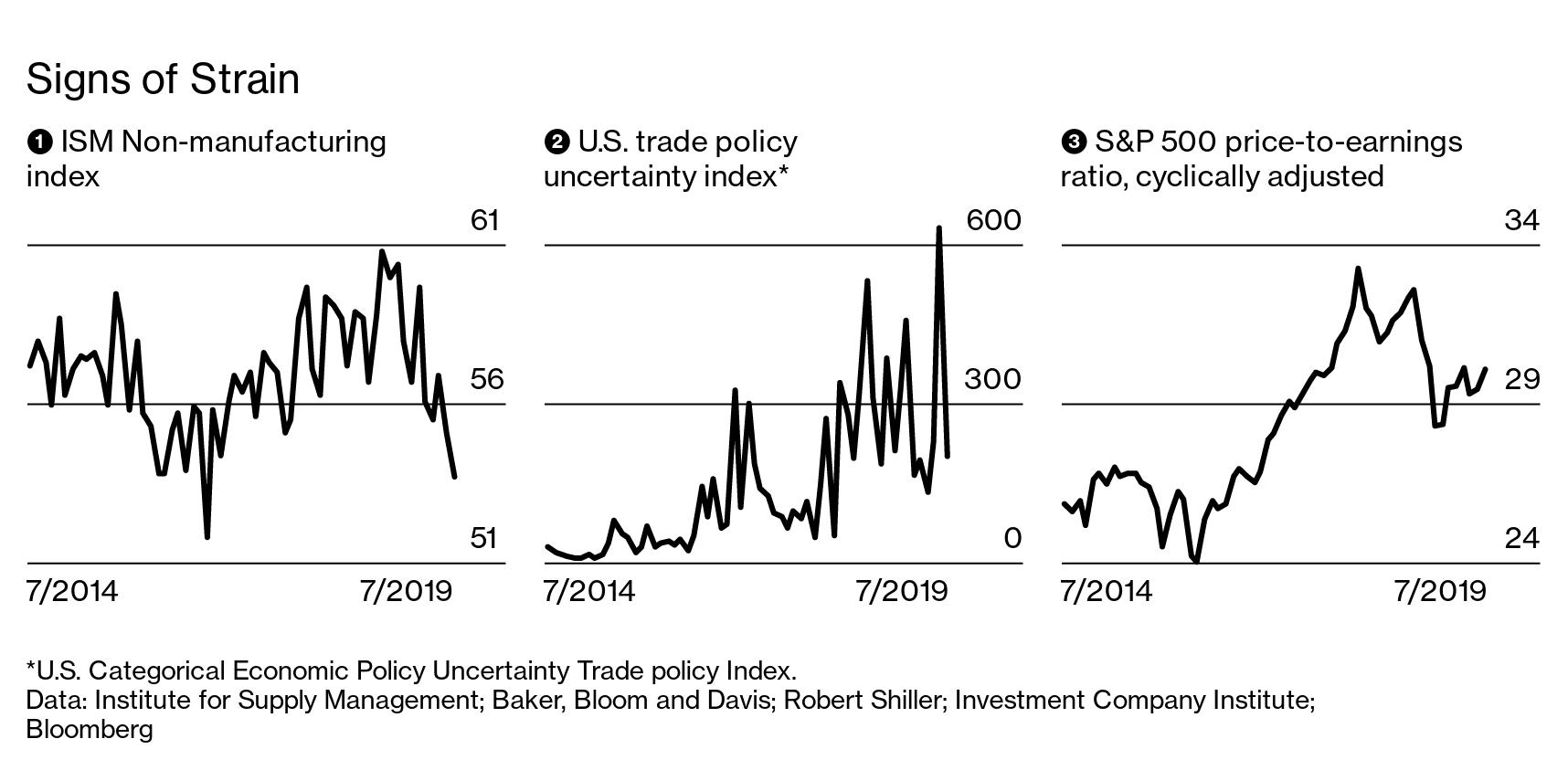 Powell Speaks, Trump Tweets, China Reacts, Markets Freak, Repeat