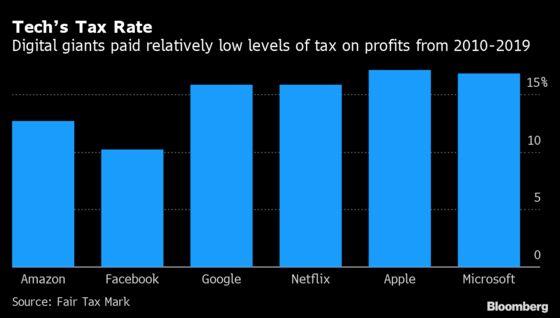 World's Richest FaceTax Blow After 40% Wealth Surge to $8.4 Trillion
