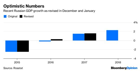 Russia's Economic Growth Looks Too Good to Be True