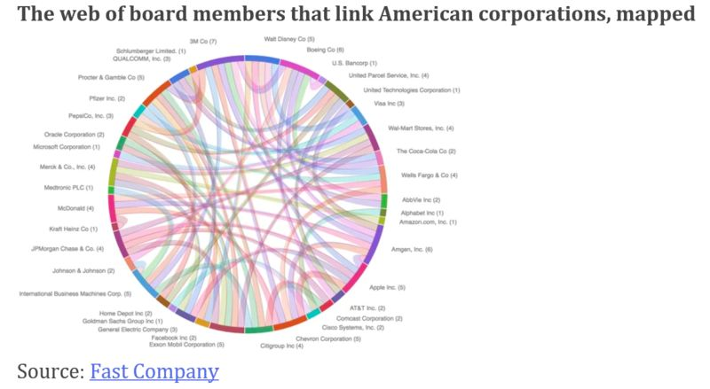 Twitter Finance Wars, Fake Princes and the TSA | Orange App Labs