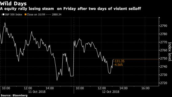 Wild Days Have Wall Street Guessing Where S&P 500 Ends Friday