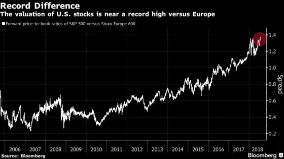 European Stocks Set for Best Week Since March on Trade Deal
