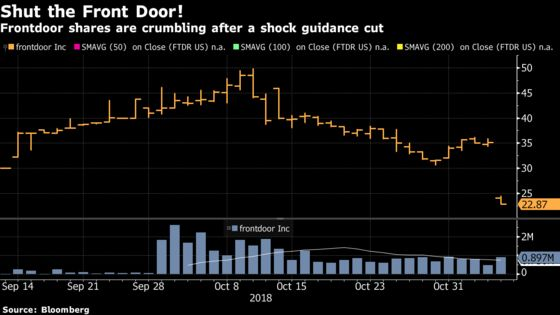 Frontdoor Collapses After First Earnings Release Disappoints