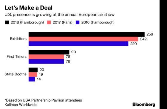 Trump's 'Buy American' Brigade Sets Up Shop at U.K. Airfield