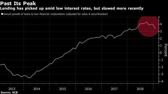 ECB Needs Convincing to Tryto Mitigate Effect of Negative Rates, Praet Says