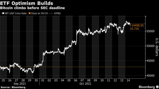 Bitcoin Jumps as ETF Approval Optimism Hits Fever Pitch