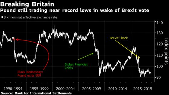Pound Set for Big Rally as Brexit Deal Approaches, Jen Says