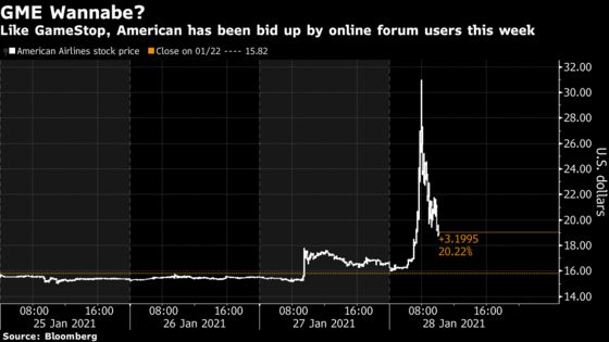 American Air Surges After Reddit Chatter on Squeezing Shorts