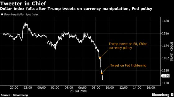 Trump Shreds Economic Playbook With Strong Dollar, Fed Jabs