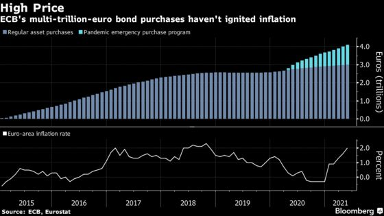 ECB's Villeroy Rebuffs French Adviser's Helicopter Cash Proposal