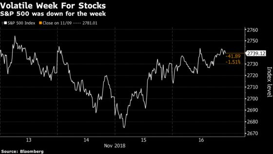 Stocks' Sunny Finish Can't Make Up for Rocky Week: Markets Wrap