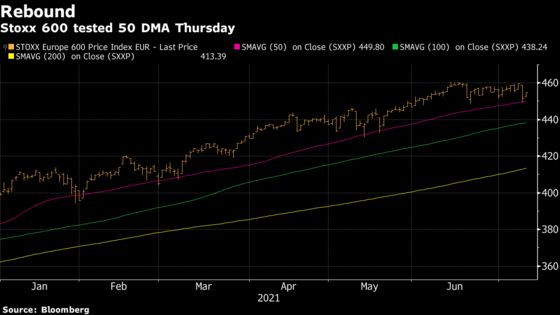 European Stocks Rebound From Worst Drop Since May With Cyclicals