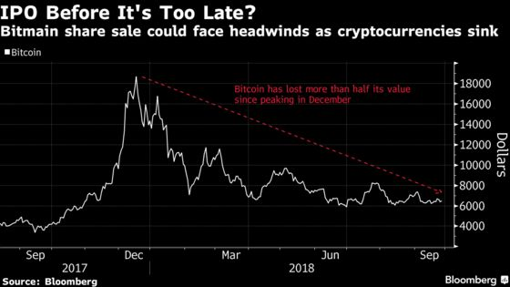 The World's Biggest Crypto Company Just Opened the Books for Its IPO