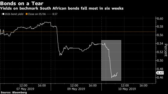 Ramaphosa Reform Hopes Spur Rally in South African Assets