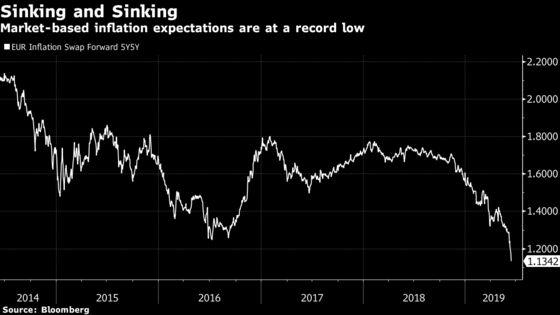 ECB's Midsummer Blues Haunt Last Hilltop Gathering of Draghi Era