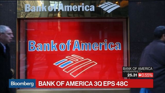 Bank of America Profit Climbs, Despite Trading Slowdown