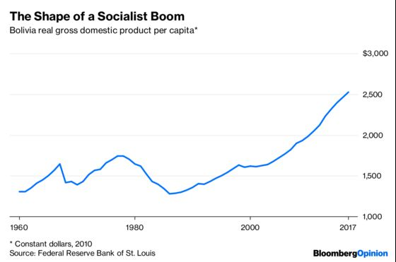 Venezuela's Lessons for American Socialists