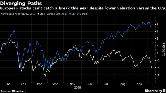 HSBC Expects U.S. to Make European Stocks Appeal Again in 2019