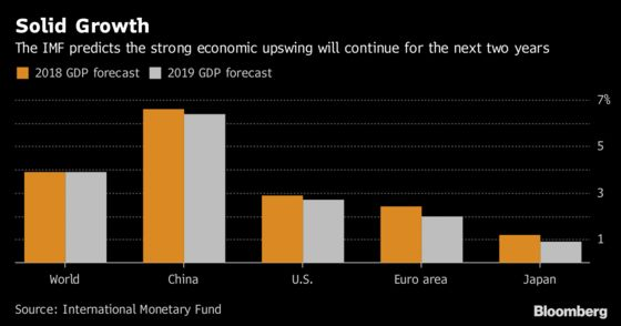 Finance Chiefs Face Fresh Crisis Worries Amid Italy Turmoil