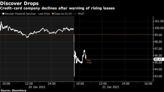 Discover Sinks After Warning of Rising Losses Later This Year