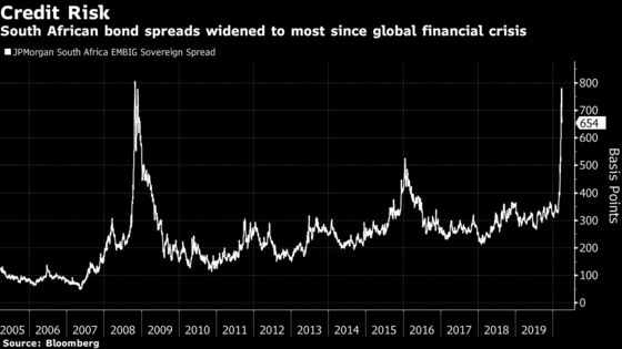 After More Than 25 Years S. Africa Is Now Junk With Moody's Too