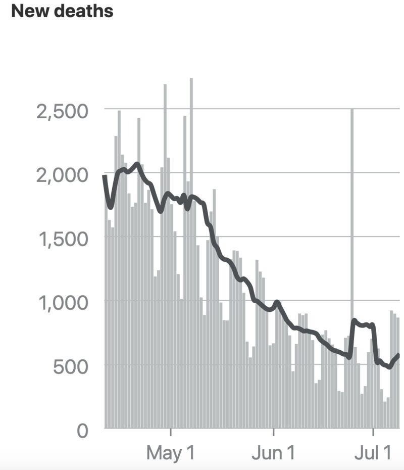 se relaciona con Wall Street forja una nueva relación con los datos en la era del coronavirus