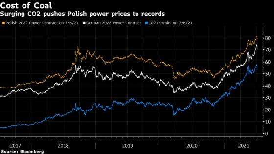 Billionaire's Nuclear Plan to Test Frosty Poland-Russia Ties