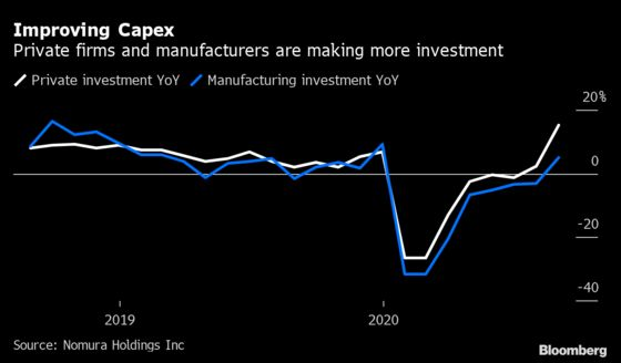China's Private Firms and Manufacturers are Investing Again