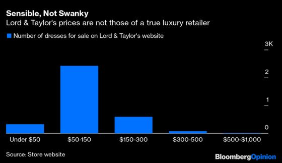 Lord & Taylor Was Beyond SavingEven Before Covid