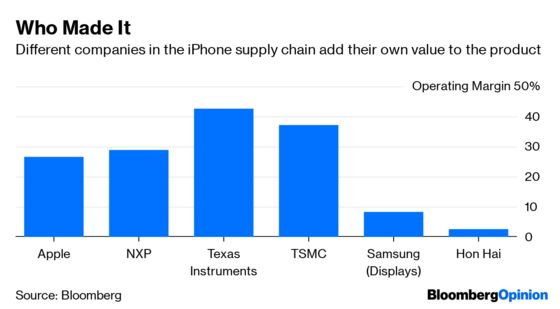 Your IPhone Is Already Made in America