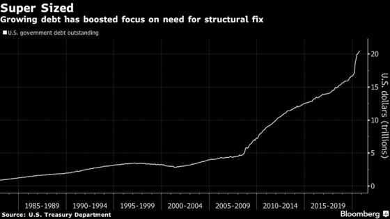 Near-Disaster in U.S. Treasuries Lights a Fresh Fire for Reform
