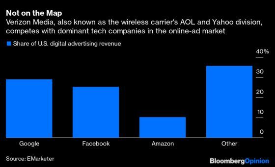 AOL and Yahoo Are Too '90s for 5G
