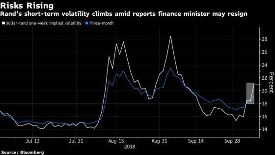 Rand Dealt a Fresh Blow With Finance Minister in Firing Line