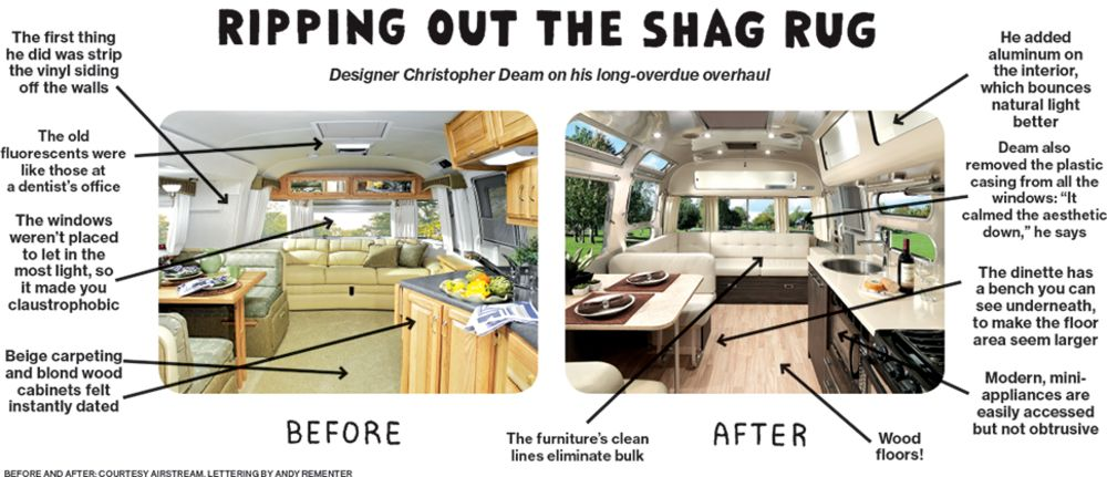 How America Learned to Love the Airstream Again - Bloomberg