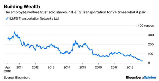 India's IL&FS Built a Road to Richesfor Some