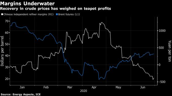 Chinese Refiners Post-Lockdown Boom Crushed by Oil Above $40