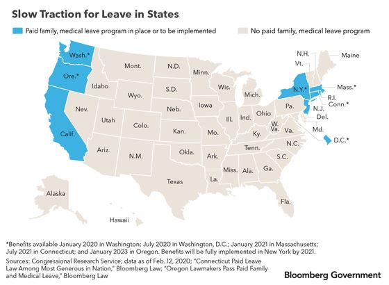 Why Family Leave Is Still a Luxury in the U.S.