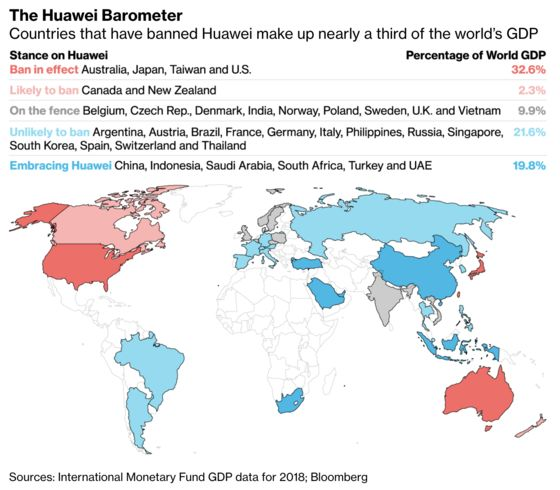U.S.-China Feud Widens, Europe Populists Buoyant