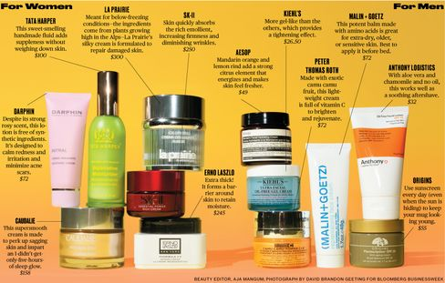 Face Creams to Combat Dry Office Air