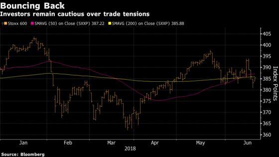 European Stocks Rebound as Investors Await Next Trade War Steps