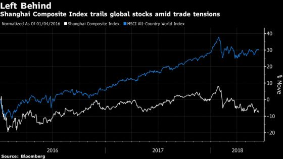 Top Fund That Was Right on U.S.-China Trade War Is Boosting Cash