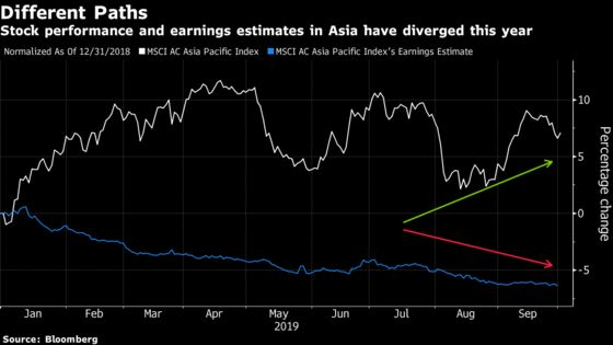 Poor Profit Outlook Not Stopping Asia Stock Buyers: Taking Stock