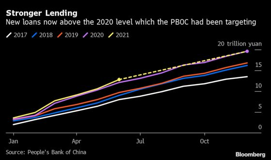 China's Central Bank Pivots to Easing as Growth Risks Build