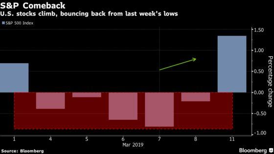 Tech Rally Powers Best Stock Surge Since January: Markets Wrap