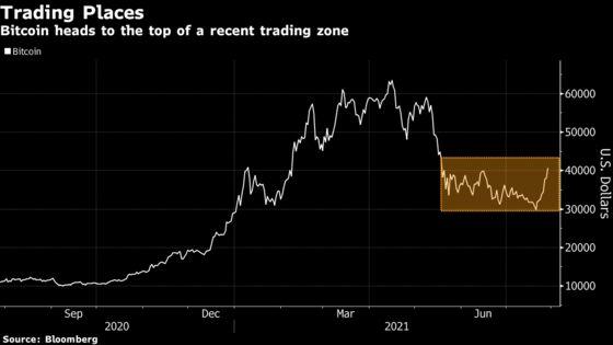 Bitcoin in Longest Winning Streak in 2021 as Crypto Rebounds